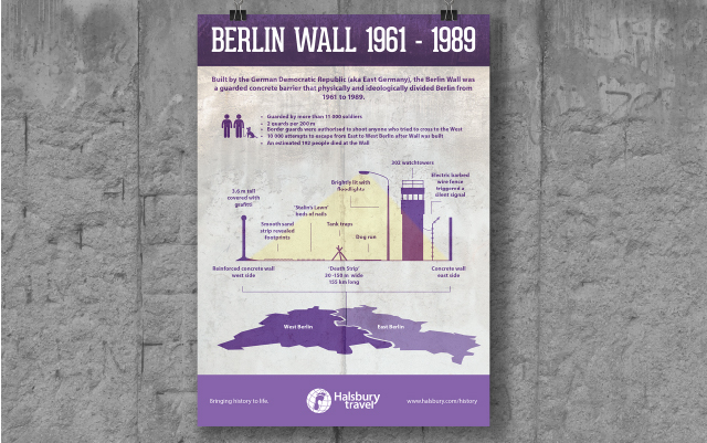 Preview of the Berlin Wall infographic poster