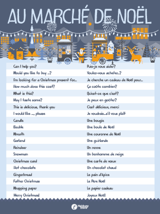 Christmas Markets French Vocabulary