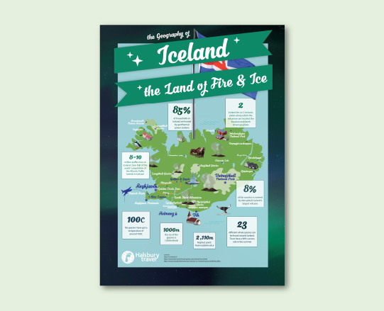 Map of Iceland Classroom Poster