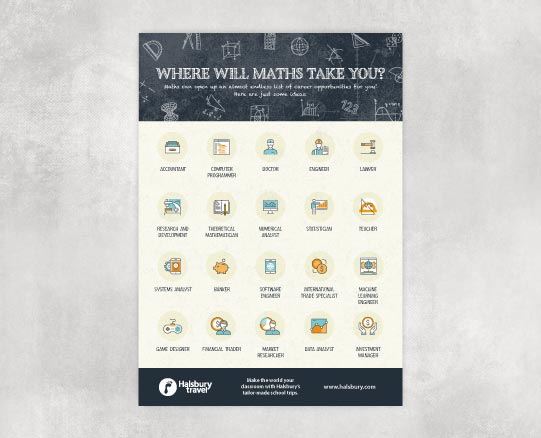 Where Will Maths Take You?