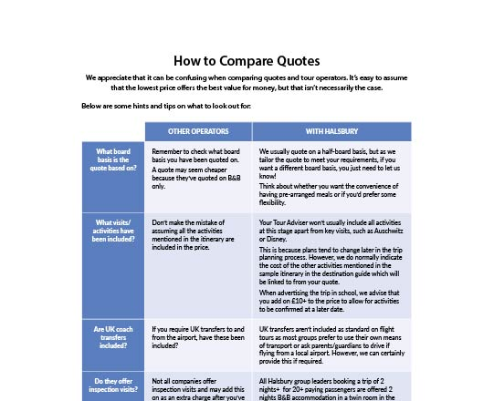 How to Compare Quotes