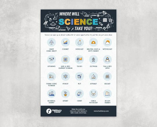 Where Will Science Take You?