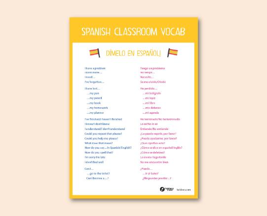 Spanish Classroom Vocabulary Poster