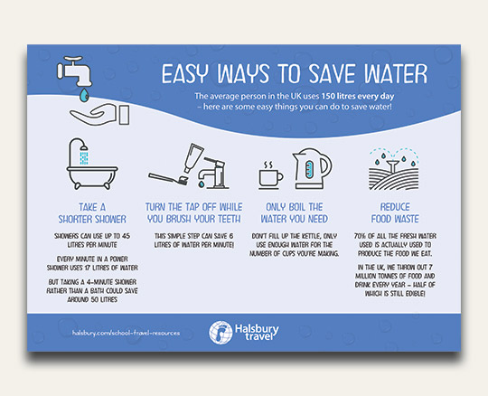 Easy Ways to Save Water Poster